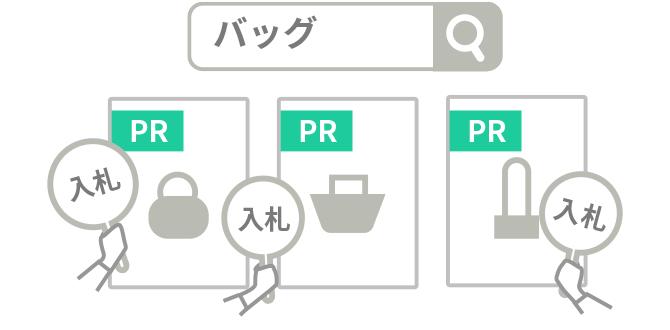 サイト内検索連動型広告S4Ads